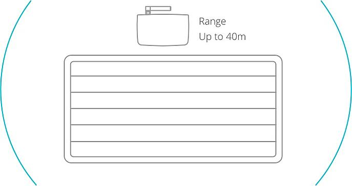 Pool Range