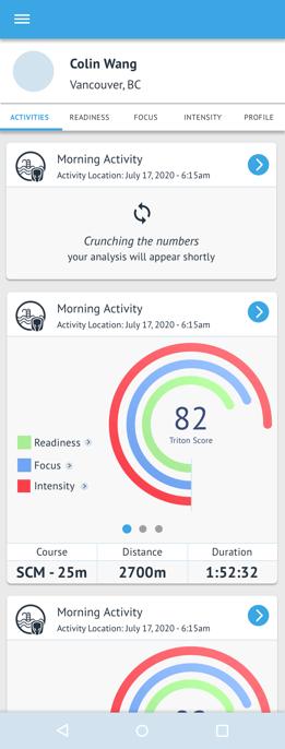 Triton Score - Workout Synced