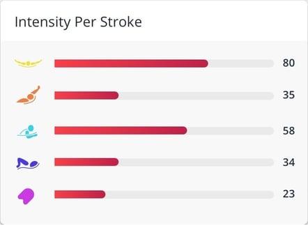 intensitypstroke-1