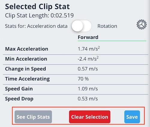 Clip stats_save