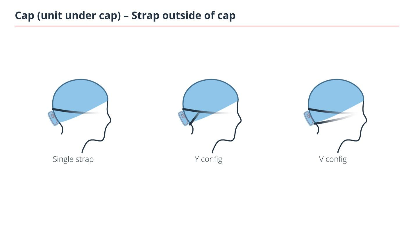 Head.Outline.NodePosition-3