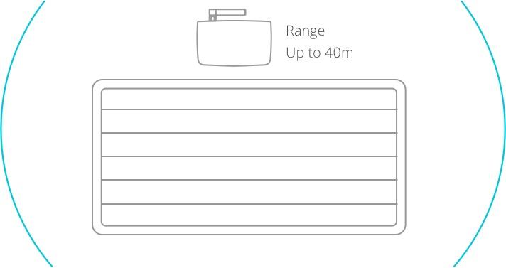 Pool Range (1)